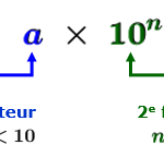 Ecrire facilement un nombre en notation scientifique